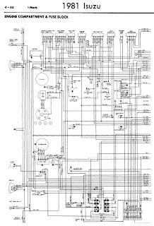 isuzu_I-mark_1981_wiringdiagrams Jaguar Xj Series Wiring Diagram on subaru legacy wiring-diagram, bmw z4 wiring-diagram, triumph spitfire wiring-diagram, pontiac vibe wiring-diagram, acura tl wiring-diagram, porsche 928 wiring-diagram, cadillac deville wiring-diagram, lexus ls400 wiring-diagram, bmw x3 wiring-diagram, fiat spider wiring-diagram, mgb wiring-diagram, honda prelude wiring-diagram, geo tracker wiring-diagram, porsche 914 wiring-diagram, bmw z3 wiring-diagram, triumph tr6 wiring-diagram, subaru impreza wiring-diagram,