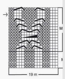 Örgü Kablo Modeli Şemalı
