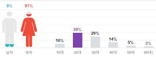 Park Jihoon Mart ayında solo çıkış yapıyor