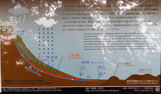 湧水の図解
