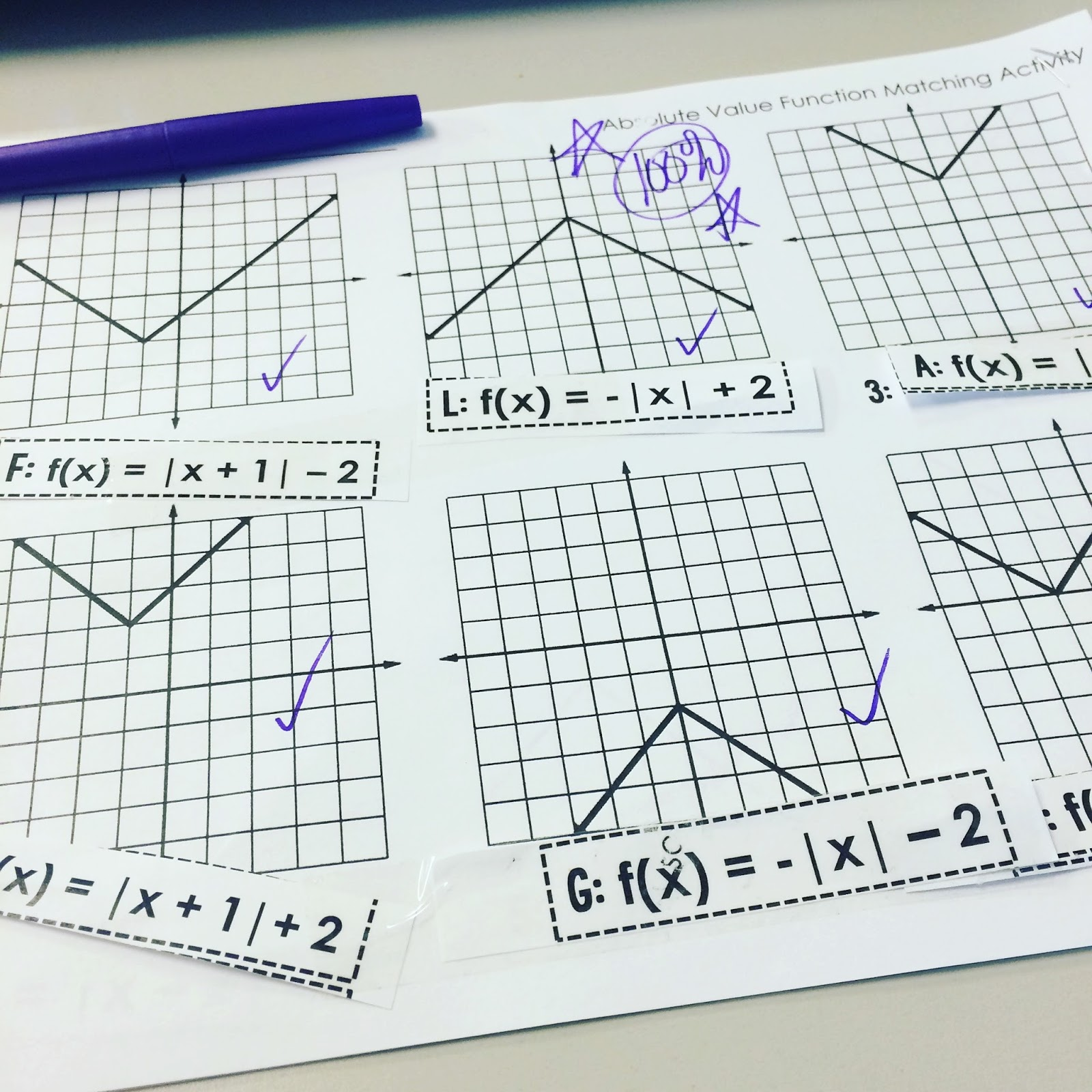 Scaffolded Math And Science Teaching Absolute Value In Algebra 2
