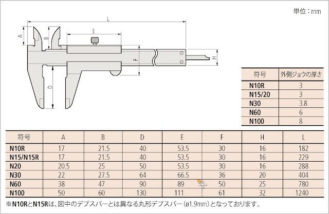 Mitutoyo 標準ノギス 外観寸法図