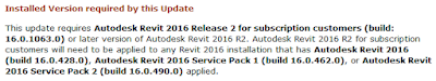 Update 4 for Autodesk Revit 2016 R2 Download Link
