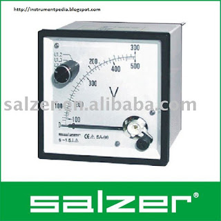 analog voltmeter- measuring the voltage across the circuit