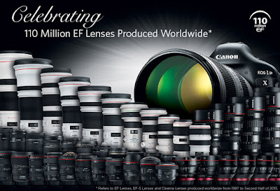Rangkaian Lensa EF dari Canon Pada Perayaan 110 Juta Produksi Lensa EF (foto dari website canon)
