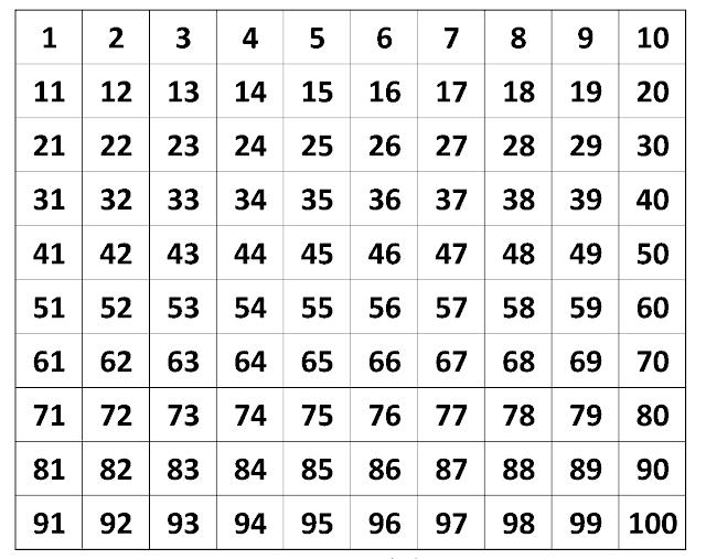 Tabela super prática com os numerais de 1 a 50 | 1 a 100 e também 1 a 500.