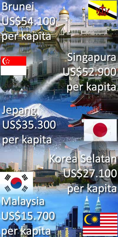 5 Richest Countries in Asia   news updates 5 Richest Countries in Asia