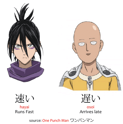 "The meaning of the words hayai 速い and osoi 遅い in Japanese, ""fast"" and ""late"", written under the characters Sonic and Saitama from the anime One Punch Man ワンパンマン"
