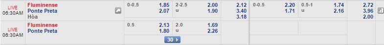 Soi kèo miễn phí Fluminense vs Ponte Preta