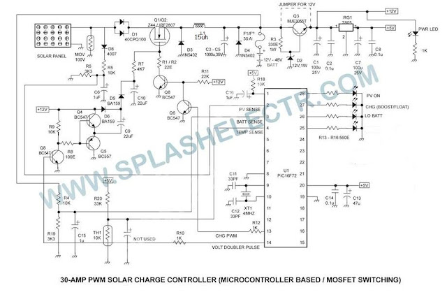 splash electr pwm solar charge controller circuit and technology transfer