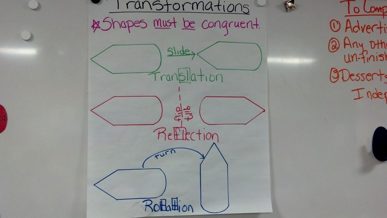 Parent Amp Student Information Transformations Anchor Chart