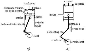 Internal Combustion Engine 4 Cylinder 4 Cylinder Tractor