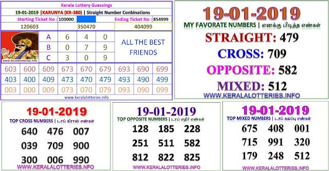 Karunya KR-380 Kerala lottery abc guessing by keralalotteries.info