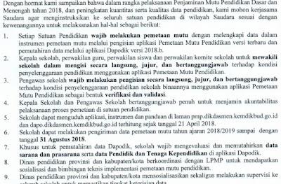 Batas Pengiriman Data PMP Tahun 2018