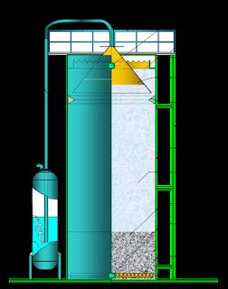 Cấu Tạo Bể UASB xử lý nước thải