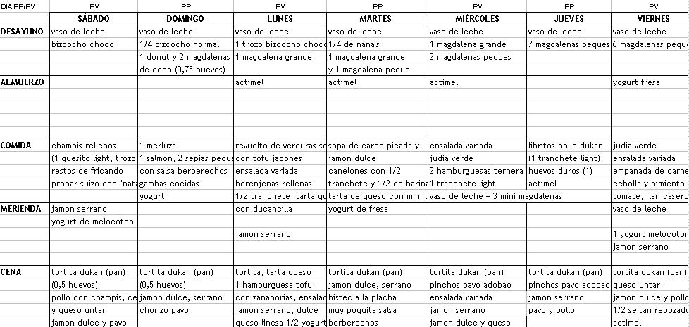 Fase ataque dieta dukan recetas