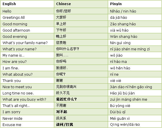 The polyglot blog living language mandarin chinese i i like plugging in images that i collect from the internet m4hsunfo