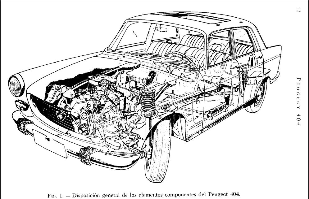 Peugeot Dw8 Manual
