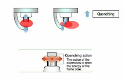 Sebaiknya Jangan Pangkas Ujung Elektroda Busi