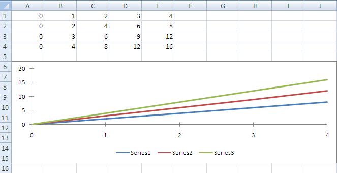 Apache POI XLSX Line Chart Java Example Program | ThinkTibits!