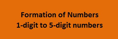Formation of Numbers 1-digit to 5-digit numbers