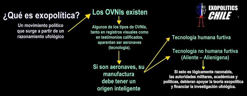 https://i0.wp.com/3.bp.blogspot.com/-pV8dl-7Ptg8/ULaFNiuIPwI/AAAAAAAAB4M/uBtw3erwo3U/s1600/exopolitics+Chile.jpg