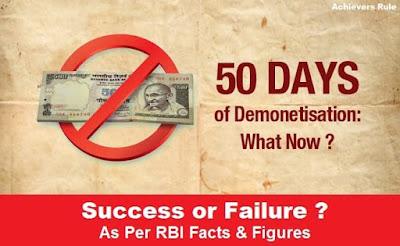 Demonetization - A Success or A Failure