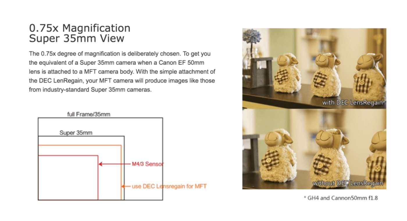 Aputure DEC LensRegain изменяет фокусное расстояние в 0.75 раза