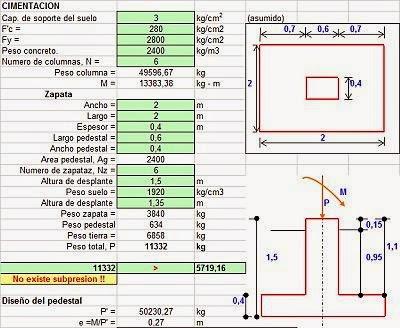 Calculo y diseño de fundaciones