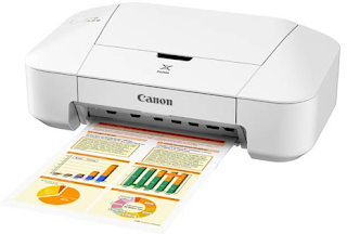 http://www.canondownloadcenter.com/2018/02/canon-pixma-ip2870s-printer-driver.html