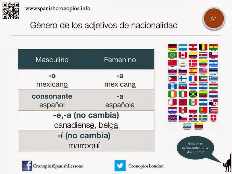 Vamos a Aprender Español: Género y número de nombres y