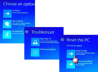 Easiest ways to Reset Windows 10 and Reinstall From Scratch