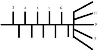 Cara Membaca Mikrometer Sekrup