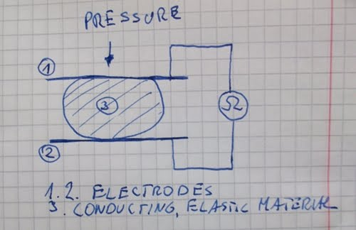 diagram presents how to build a homemade pressure sensor
