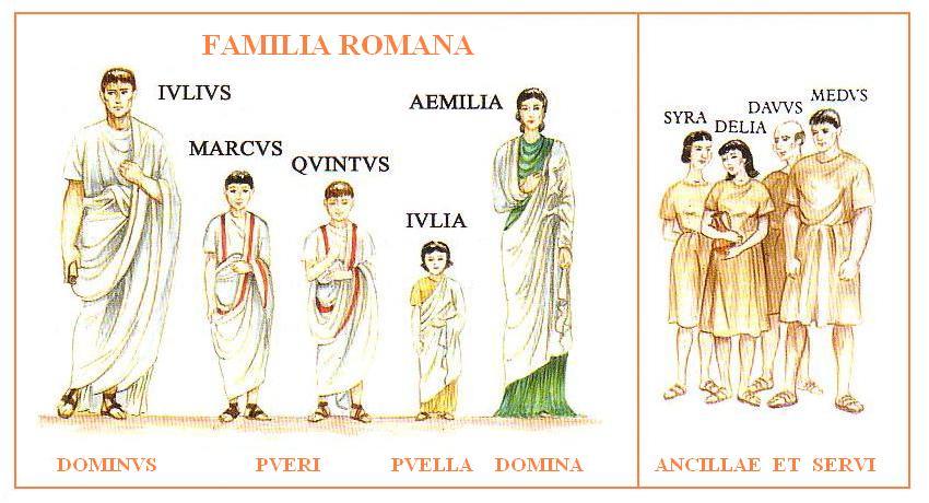 Matrimonio En El Imperio Romano : Estudiandosocialesestoy de los etruscos y la monarquÍa