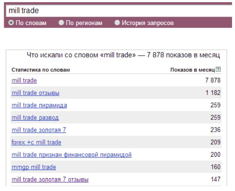 количество запросов Mill Trade