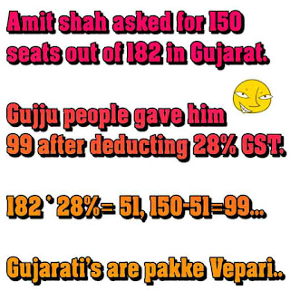 Funny Gujarat SMS,Funny Hindi jokes election,WhatsApp jokes on Gujarat election,Facebook jokes Gujarat Himachal election