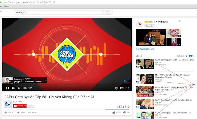 Cách Tối Ưu Hiển Thị Video Liên Quan Cho YouTube