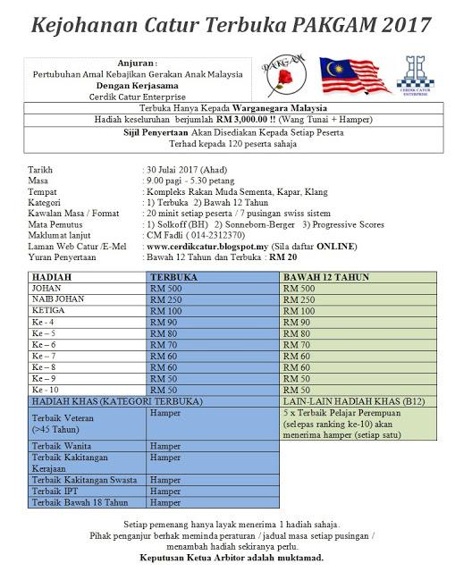 Kejohanan Catur Terbuka PAKGAM 2017 – Borang pendaftaran ONLINE