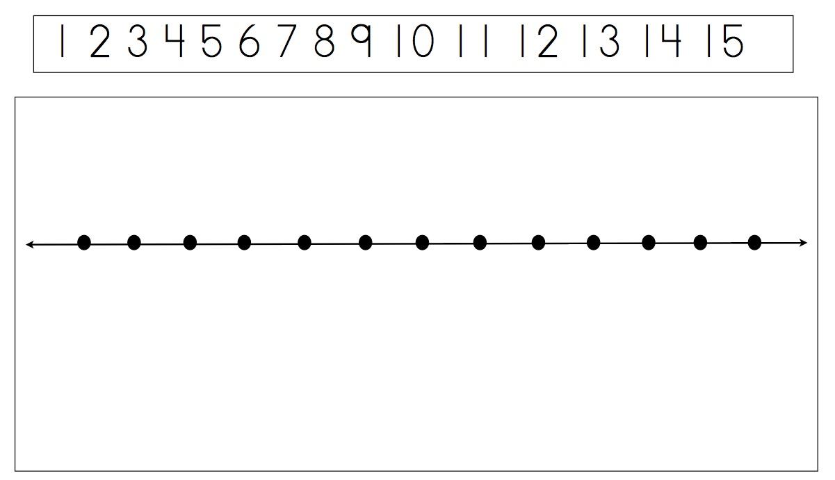 Worksheet Kindergarten Number Line Printable blank number line template printable templates joyful learning in kc patterns