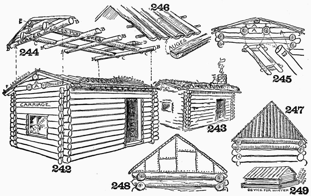The log blog july 2016 for Log cabin roof construction