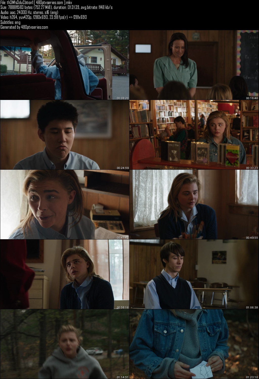The Miseducation of Cameron Post (2018) 750Mb Full English Movie Download 720p Web-DL