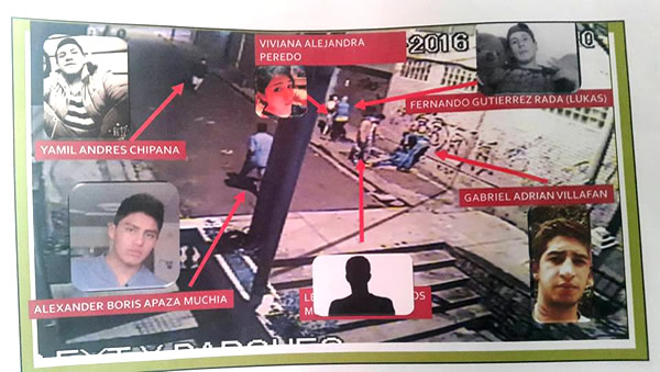 La Paz: Identifican a pandilleros agresores, foto 4
