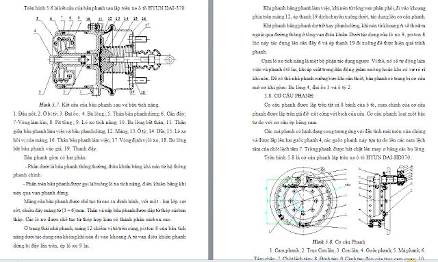 khảo sát hệ thống phanh xe huyndai HD370