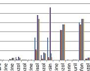 Figuur 3.2 Berekende maximale concentraties in de kavelsloot. In: Inventarisatie mogelijke risico's van antiparasitaire diergeneesmiddelen voor grondwater en oppervlaktewater