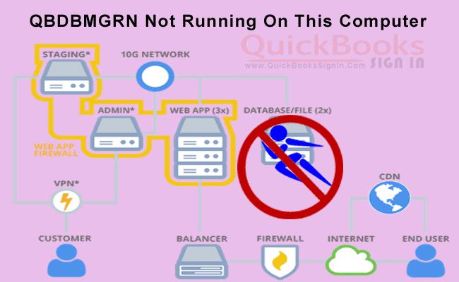 fix network issues qbdbmgrn not running
