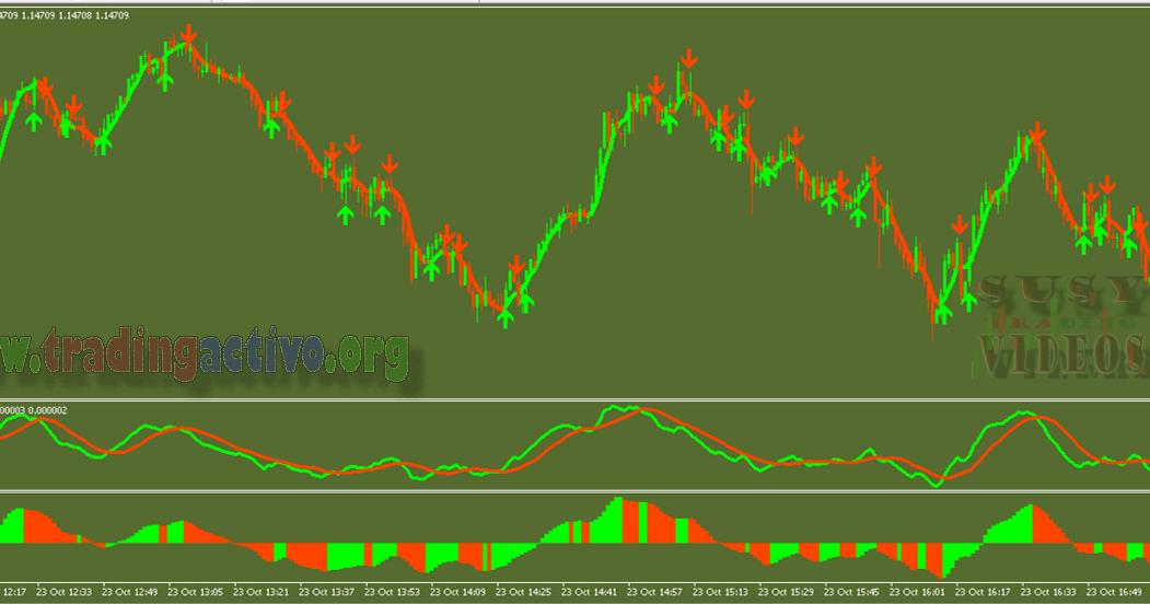 Opción binaria trading mt4
