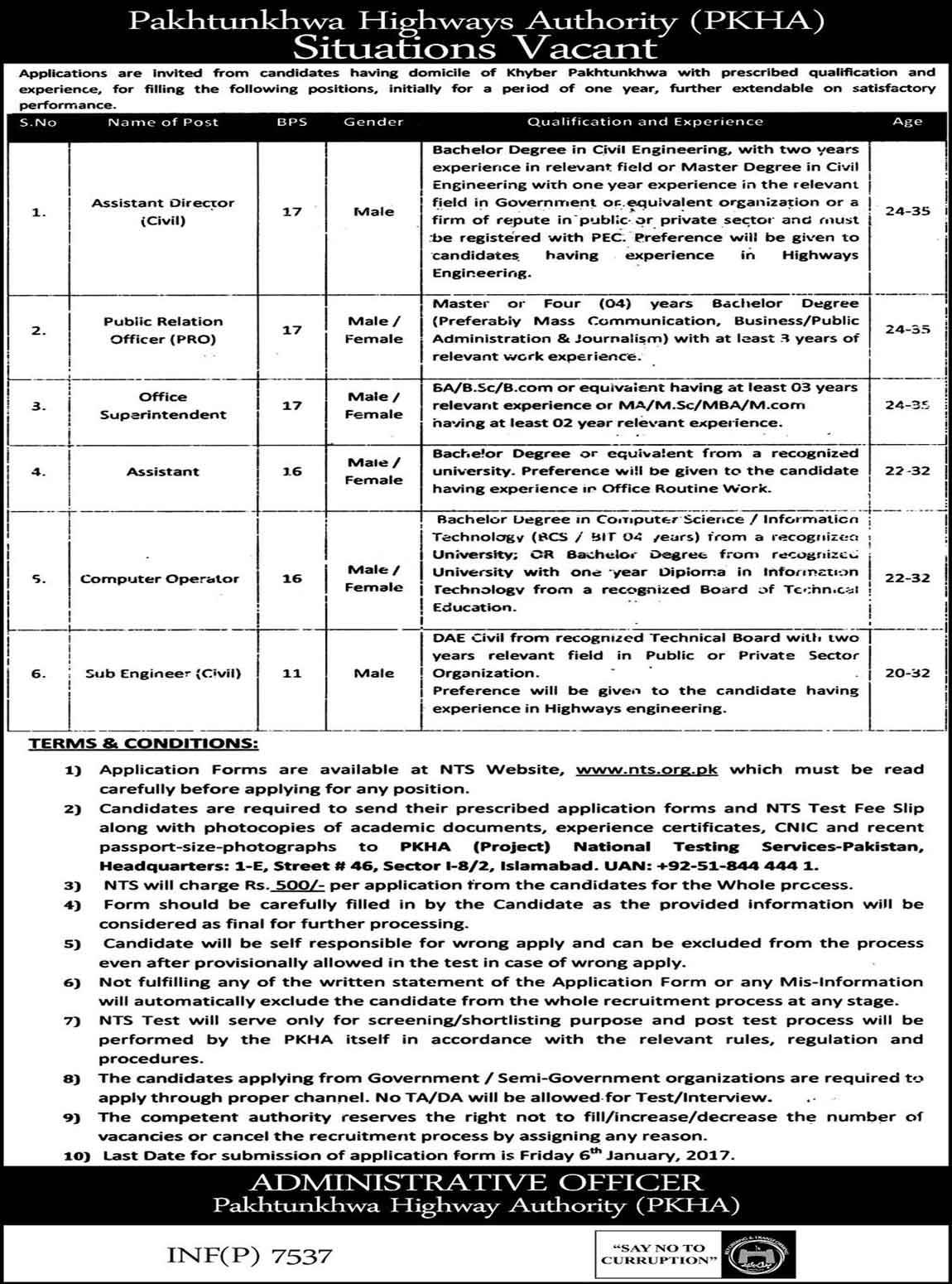 Pakhtunkhwa Highways Authority PKHA Jobs Download Application Form
