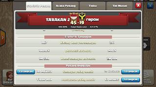 Clan TARAKAN 2 vs #P9RVQC9J, TARAKAN 2 Win