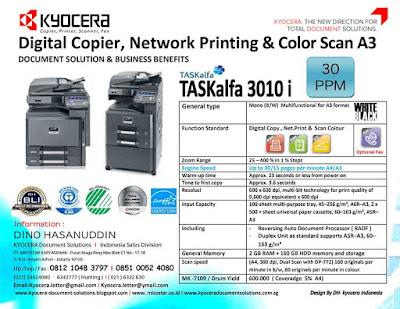 Kyocera TASKalfa 3501i MFP PCL5e/PCL6/KPDL Drivers Download (2019)